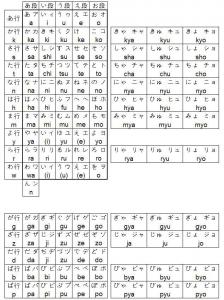 gojyuon